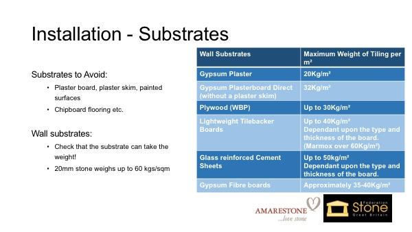 HBR_NEC2016_Stone_Selection_and_Installation_seminar_Slide09.jpg